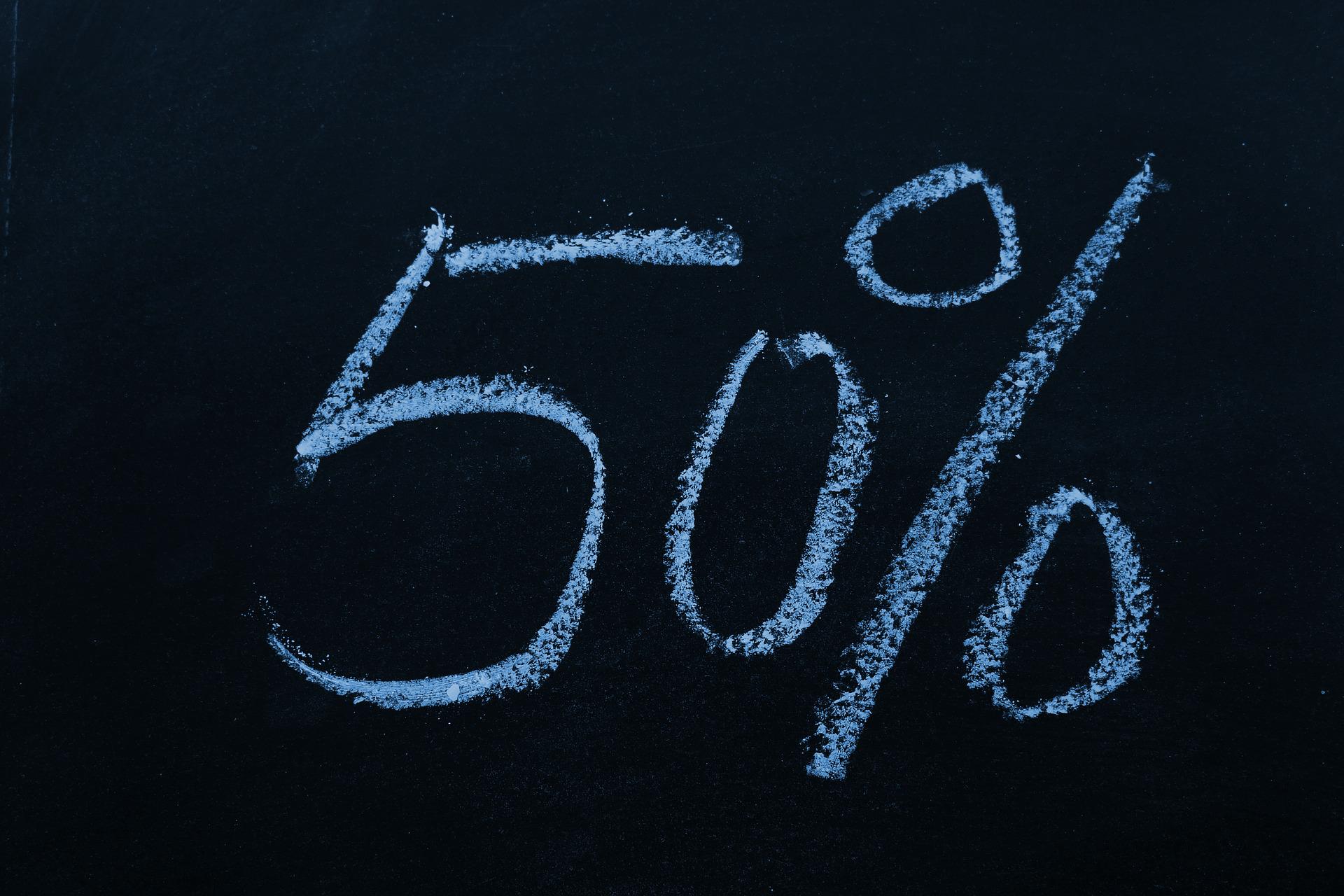 50% koszty uzyskania przychodu